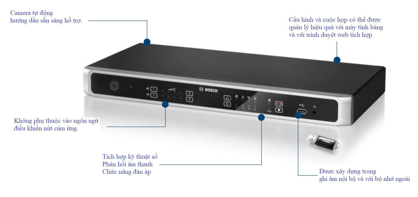 Bộ điều khiển trung tâm Bosch CCSD-DS