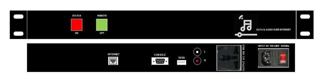 Bộ giải mã và điều khiển AAV-6622