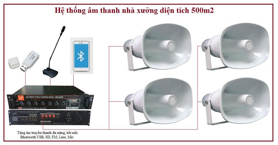Dàn âm thanh nhà xưởng 500 m2 chuẩn, đa năng, giá tốt nhất toàn quốc ATK NX-500M2