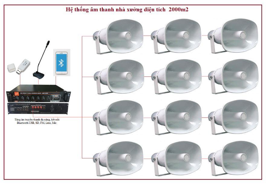 Dàn âm thanh nhà xưởng 2000 m2 chất lượng, tối ưu, giá tốt nhất ATK NX-2000M2