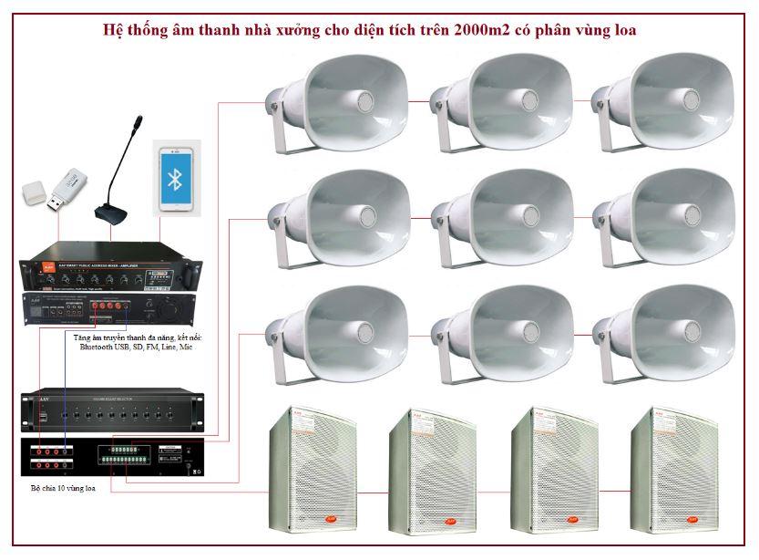 Hệ thống âm thanh nhà xưởng 2000 m2 ATK NX-2000PV