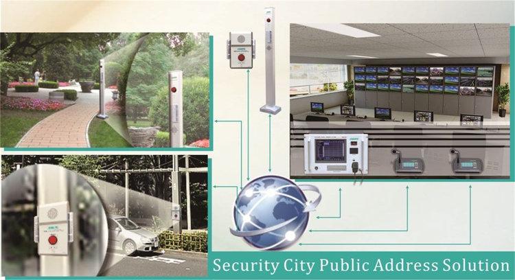 Giải pháp an ninh thành phố AAV